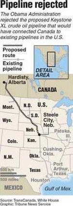 oil deh obama xl pipeline graphic