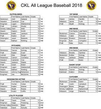 CKL baseball