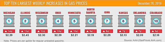 new deh gas prices graphic.png