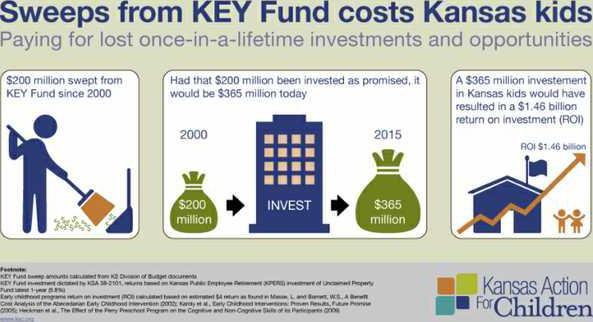 new vlc Key Fund graphic