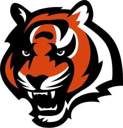 Pawnee Heights Tigers