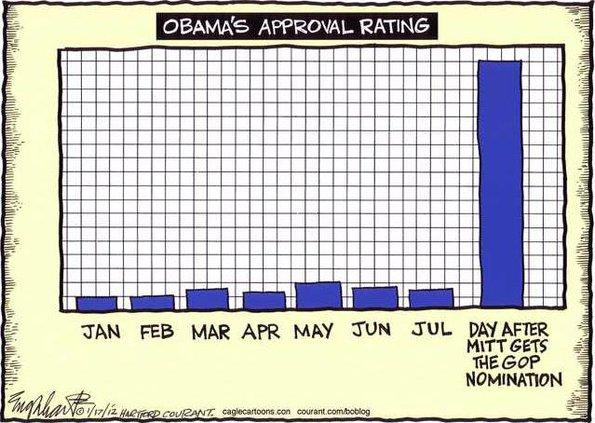 Approval rating.tif