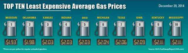 new Deh gas prices graphic 1