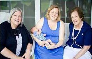 loc slt four generations