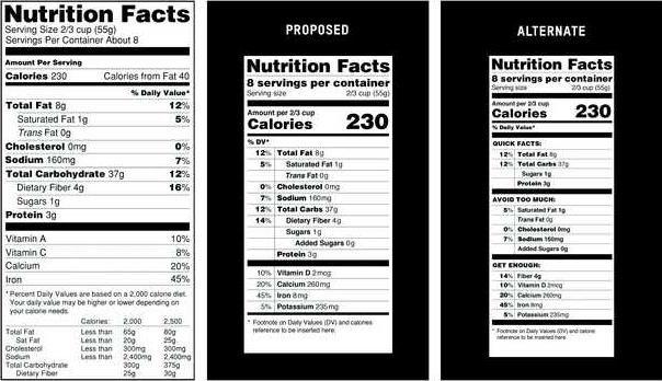 life ap Nutrition Labels