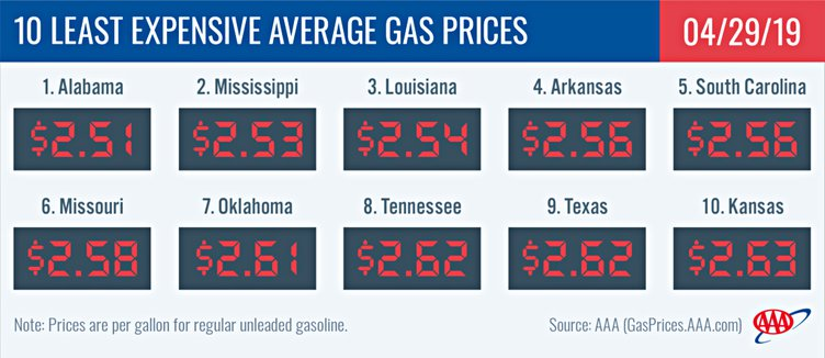 new_deh_gas price story graphic.jpg