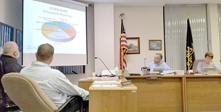 county commission budget pic