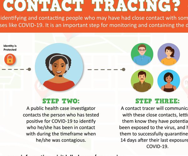 KDHE contact tracing