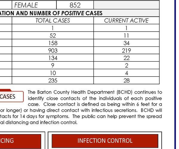 covid report 11-23-20