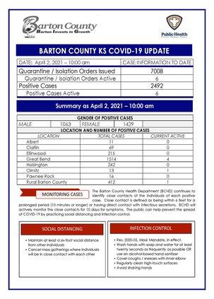 county-covid-4-2-21