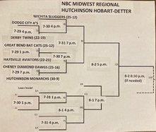 nbc regional